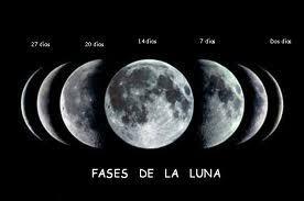 La luna y el parto – PEQUEBOOM